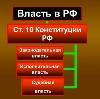 Органы власти в Новороссийске